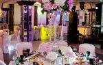 Аренда зала для свадьбы в 2020 — банкетного, без еды