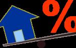 Реструктуризация ипотеки в 2020 — что это, какие документы нужны