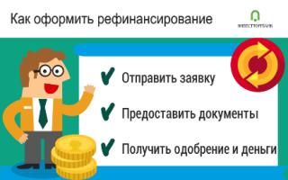 Рефинансирование ипотеки в банках Москвы в 2020 году: самые лучшие предложения