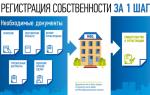 Как оформить квартиру в собственность в новостройке в 2020 — самостоятельно, в мфц