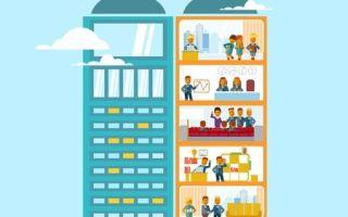 Налог на имущество организаций в 2020 — как рассчитать, льгота, отчетный период