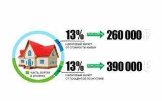 Налоговый вычет при покупке квартиры супругами в 2020 году: как его получить и что для этого нужно