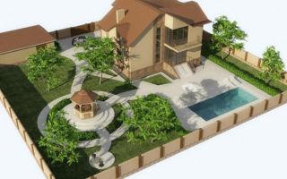 Как оформить дом в собственность в 2020 — сколько стоит, через мфц, в садовом товариществе