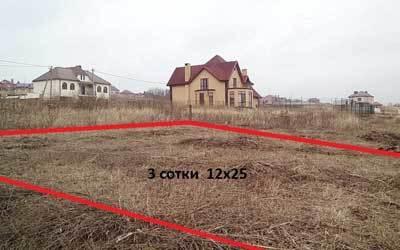 Минимальный размер земельного участка под ИЖС в 2020