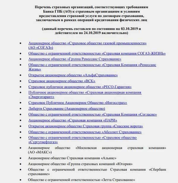 Ипотека Газпромбанка в 2020 - отзывы, условия, документы