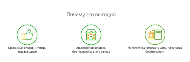 Ипотека под залог имеющейся недвижимости в Сбербанке в 2020 - условия