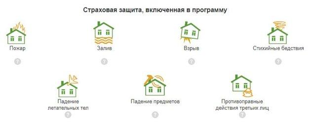 Страховка квартиры от затопления (залива) в 2020 - стоимость, Сбербанк