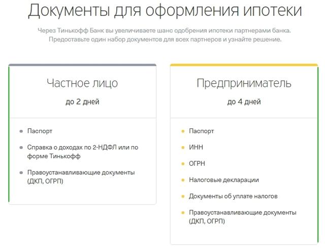 Рефинансирование ипотеки в Тинькофф Банке в 2020 - отзывы, условия