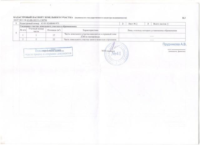 Приватизация арендованного земельного участка в 2020 - порядок, ЛПХ, ИЖС