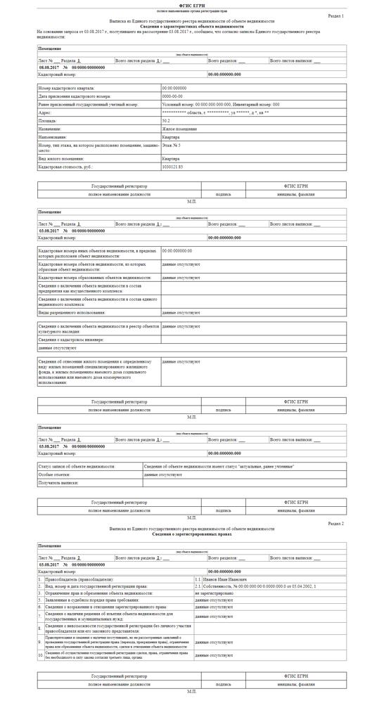 Как заказать и получить выписку из ЕГРН на квартиру в 2020