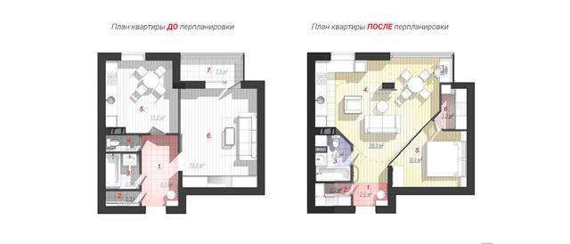 С чего начать узаконение перепланировки - квартиры