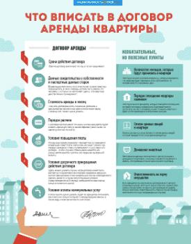Акт приема передачи при сдаче квартиры в аренду в 2020 - образец, между физическими лицами, с мебелью